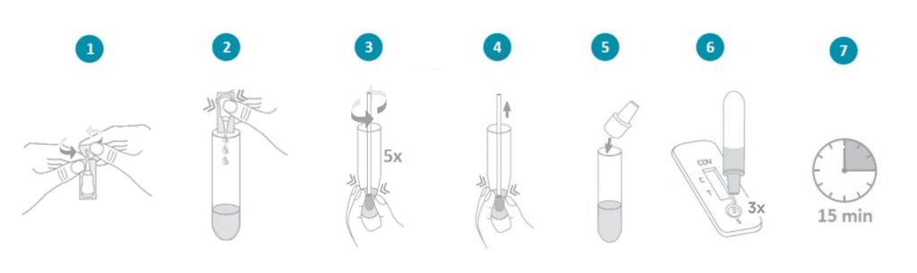 procedimento-teste-antigenio-plus